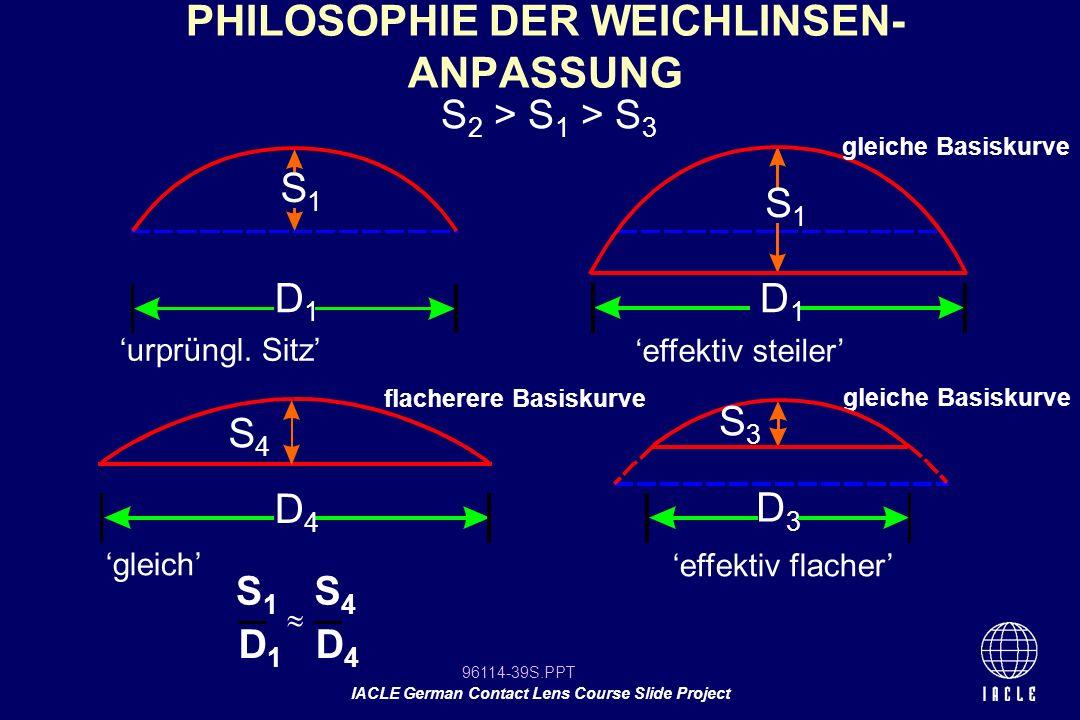 PHILOSOPHIE DER WEICHLINSEN-ANPASSUNG