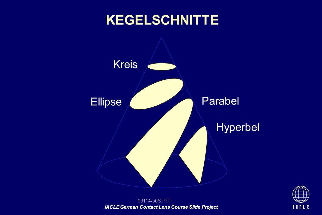 KEGELSCHNITTE Kreis Ellipse Parabel Hyperbel 12 12