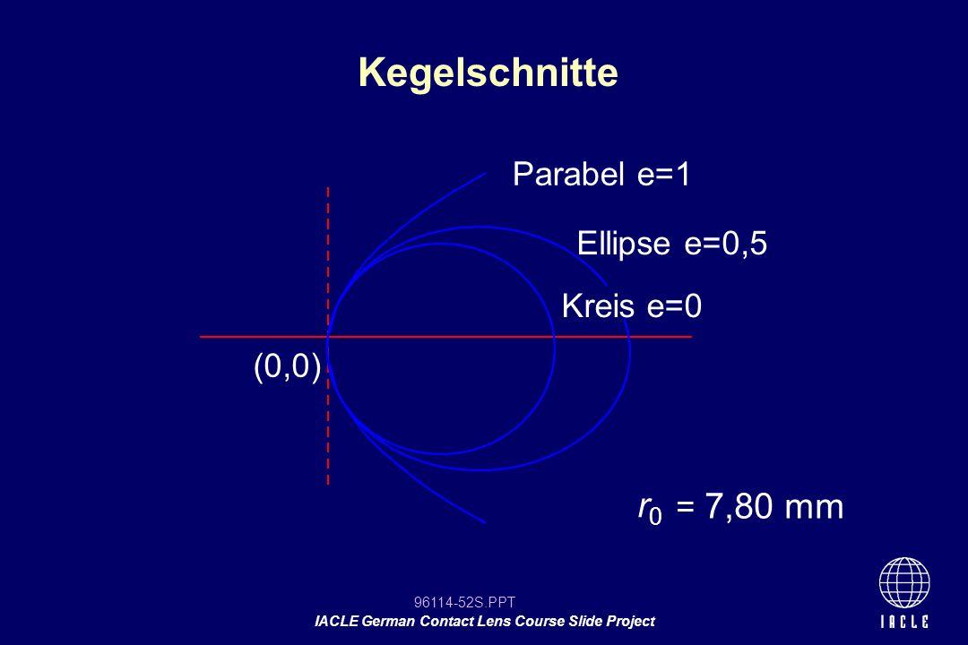 Kegelschnitte r0 Parabel e=1 Ellipse e=0,5 Kreis e=0 (0,0) = 7,80 mm