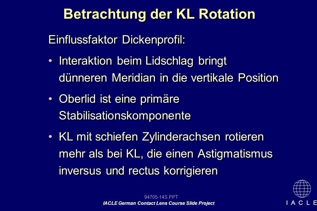 Betrachtung der KL Rotation