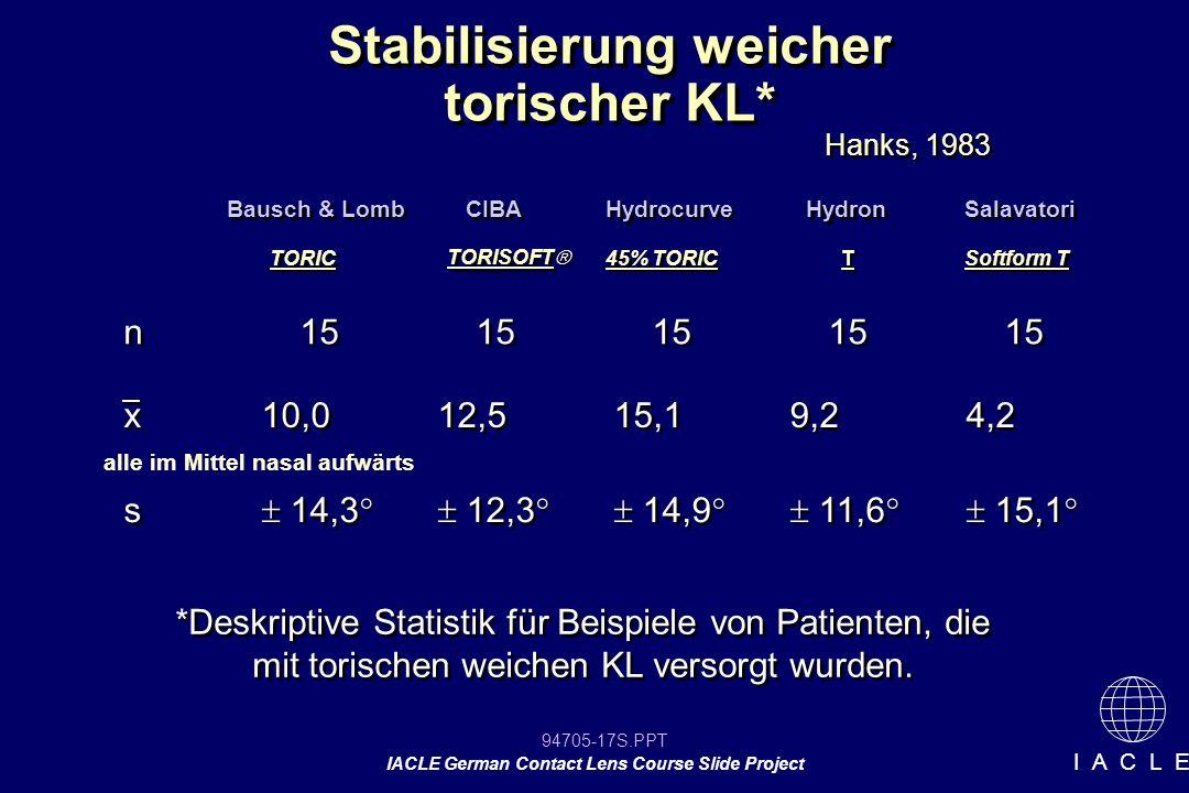Stabilisierung weicher torischer KL*