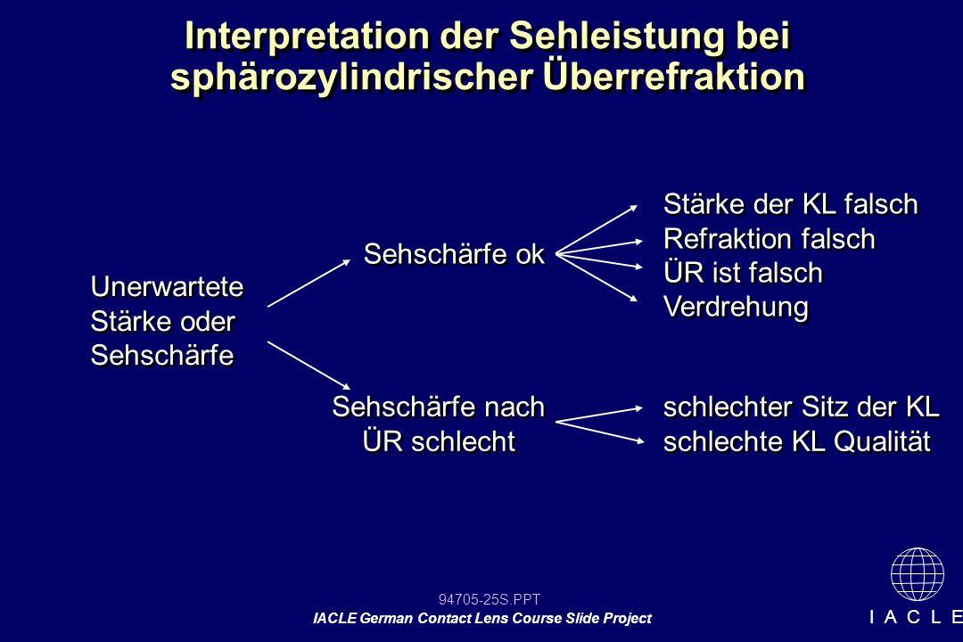 Interpretation der Sehleistung bei sphärozylindrischer Überrefraktion