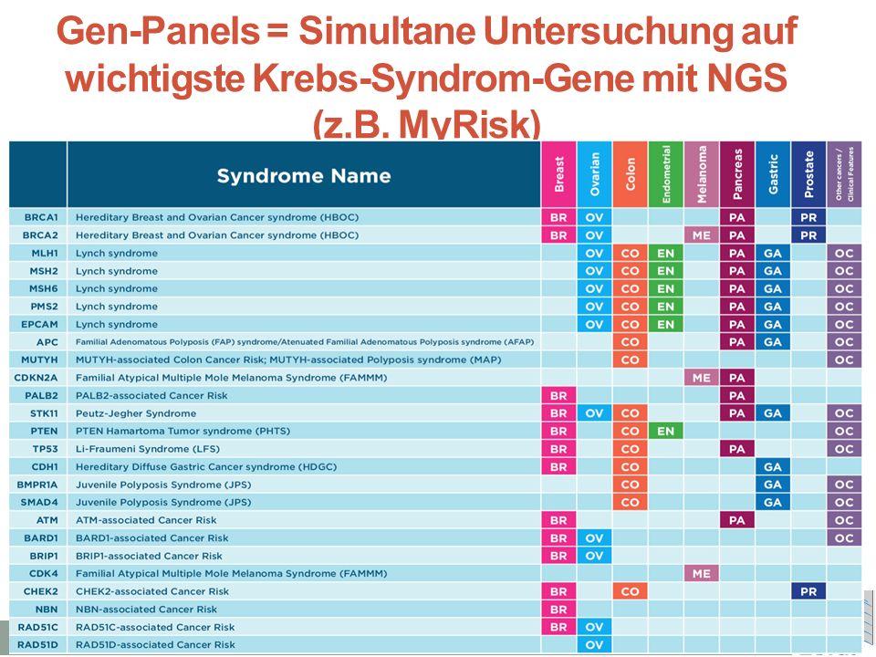 Gen-Panels = Simultane Untersuchung auf wichtigste Krebs-Syndrom-Gene mit NGS (z.B. MyRisk)