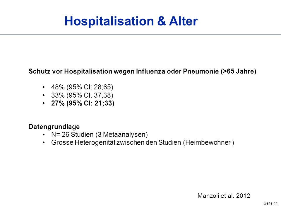 Hospitalisation & Alter