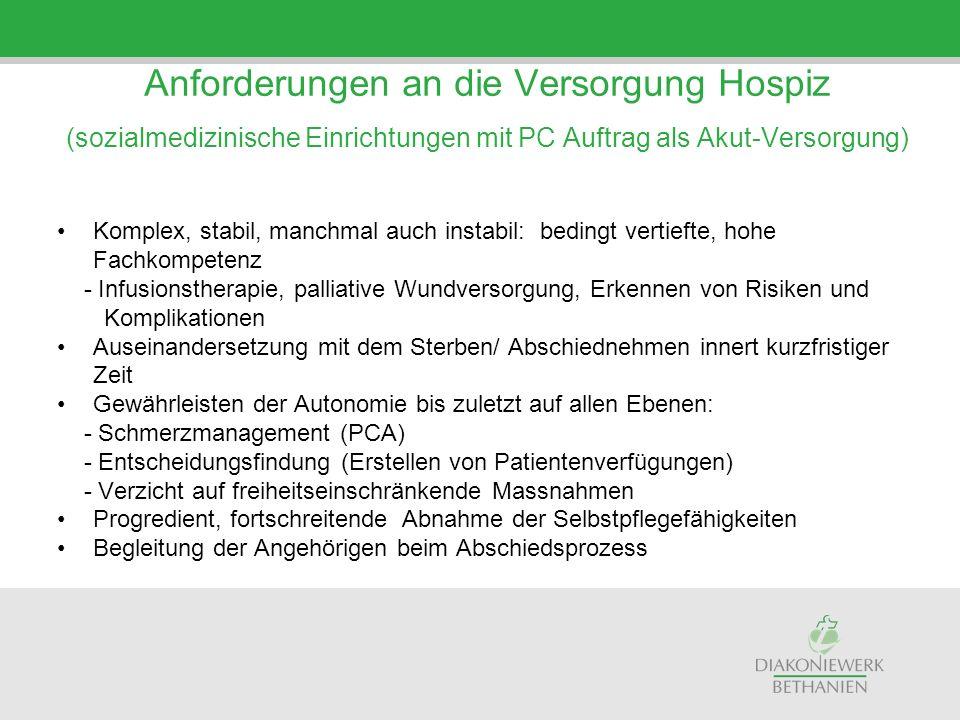 Anforderungen an die Versorgung Hospiz (sozialmedizinische Einrichtungen mit PC Auftrag als Akut-Versorgung)