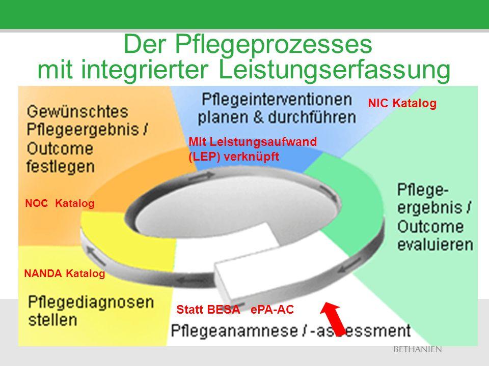 Der Pflegeprozesses mit integrierter Leistungserfassung