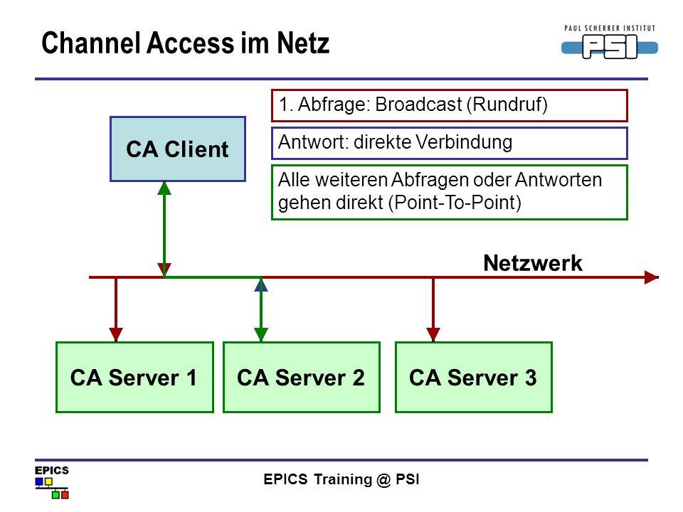 Channel Access im Netz CA Client Netzwerk CA Server 1 CA Server 2