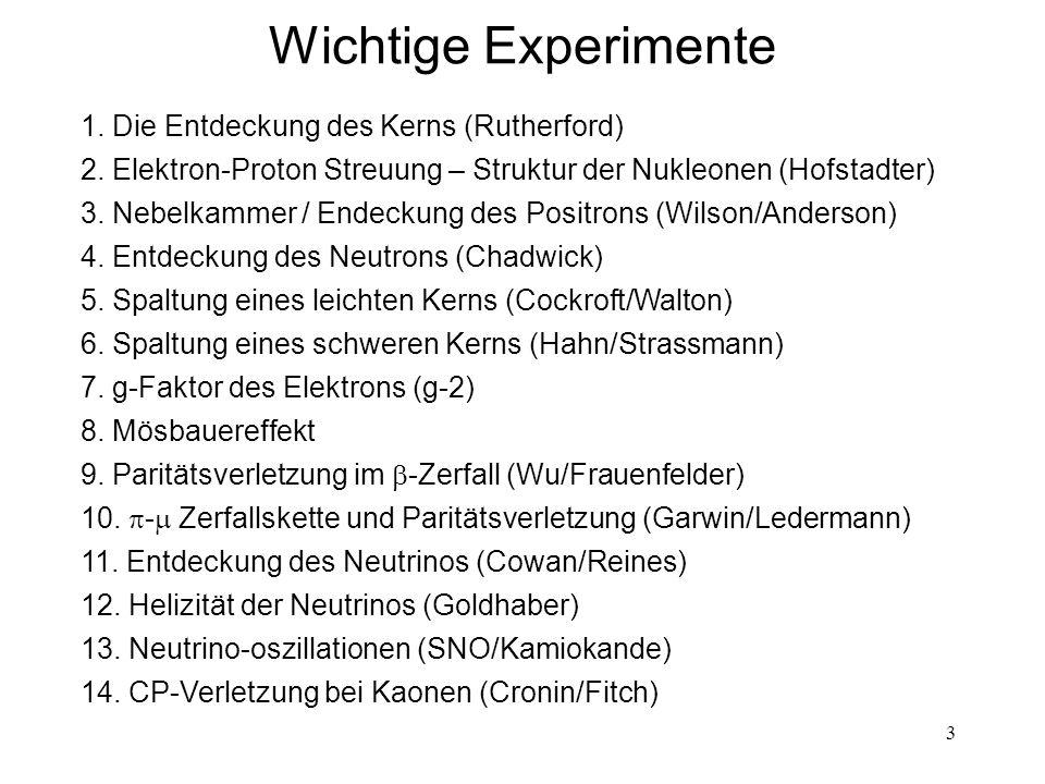 Wichtige Experimente 1. Die Entdeckung des Kerns (Rutherford)
