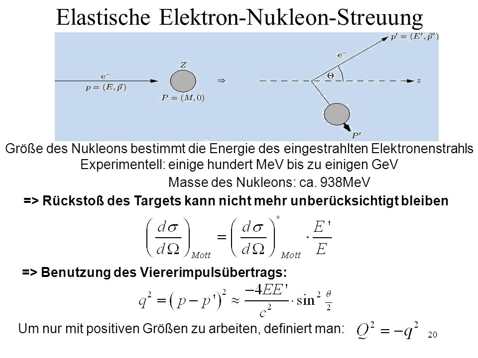 Elastische Elektron-Nukleon-Streuung