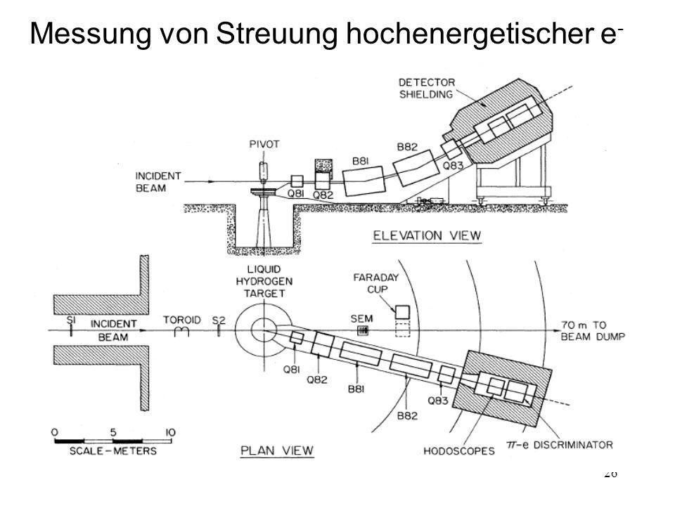 Messung von Streuung hochenergetischer e-