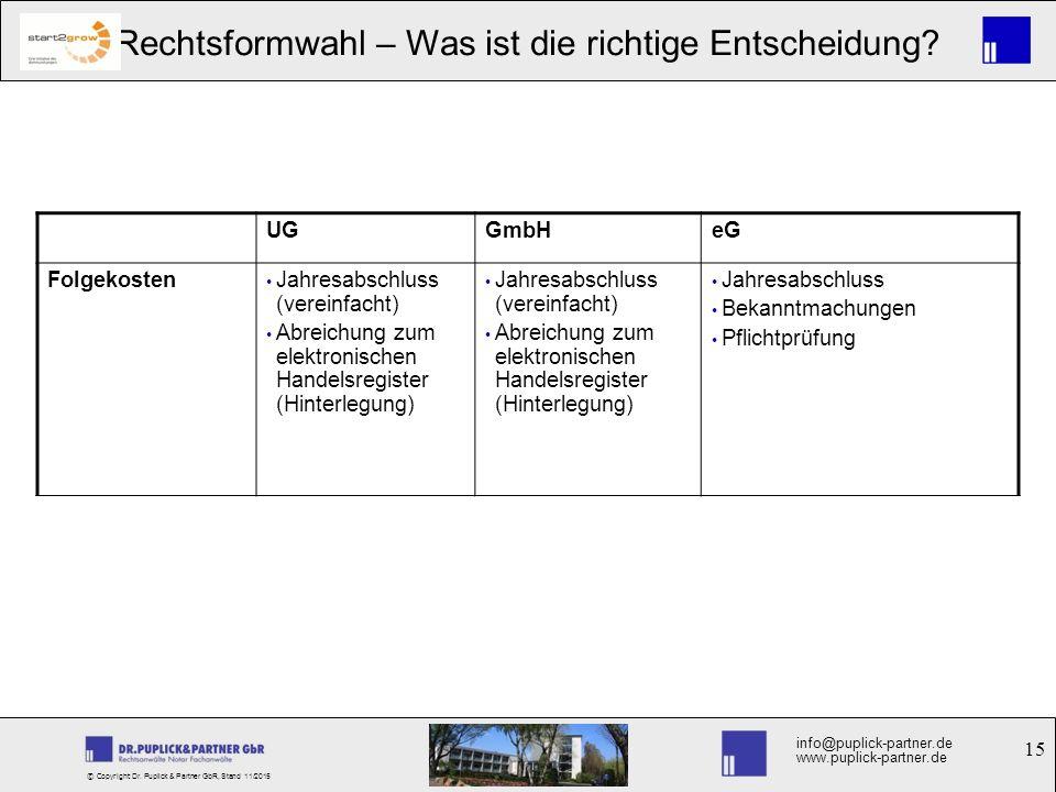 UG GmbH. eG. Folgekosten. Jahresabschluss (vereinfacht) Abreichung zum elektronischen Handelsregister (Hinterlegung)