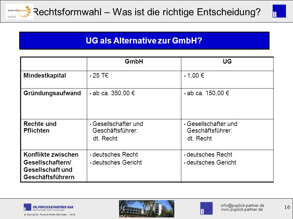 UG als Alternative zur GmbH