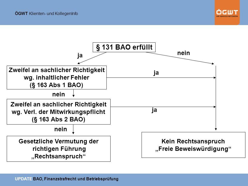 § 131 BAO erfüllt nein Zweifel an sachlicher Richtigkeit ja