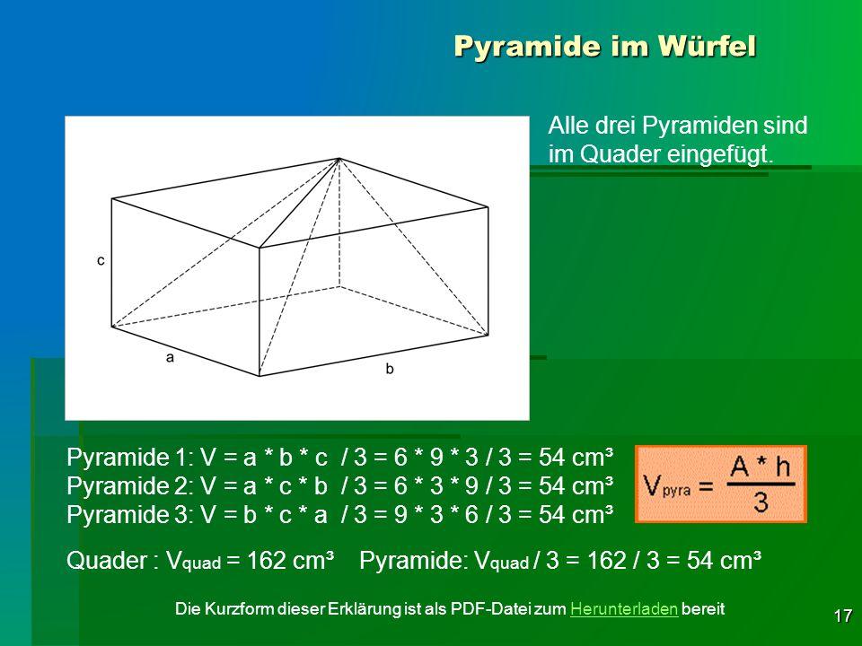 Pyramide im Würfel Alle drei Pyramiden sind im Quader eingefügt.