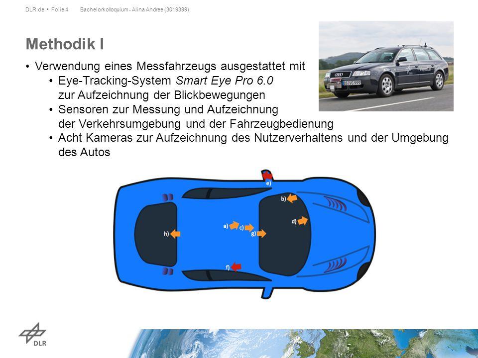 Methodik I Verwendung eines Messfahrzeugs ausgestattet mit