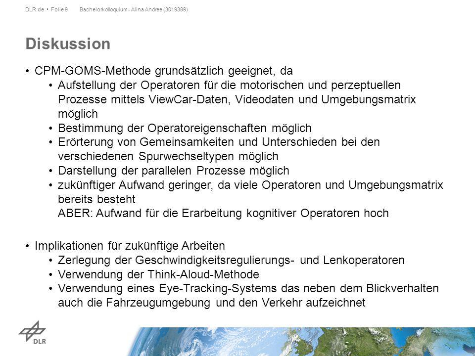 Diskussion CPM-GOMS-Methode grundsätzlich geeignet, da