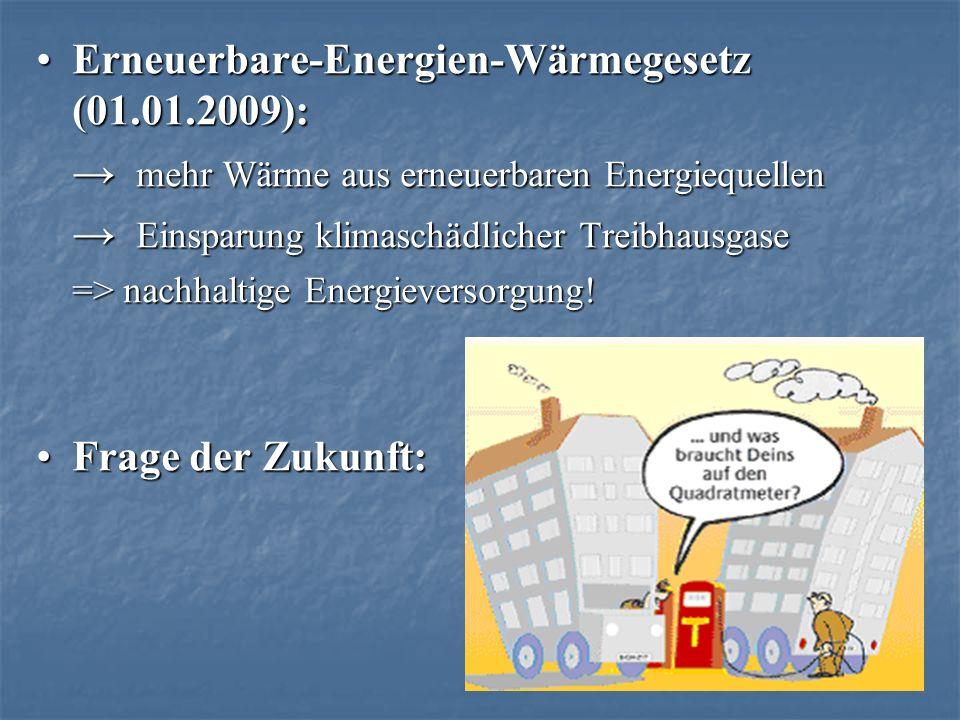 Erneuerbare-Energien-Wärmegesetz (01.01.2009):
