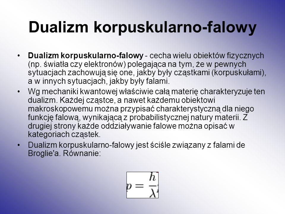 Dualizm korpuskularno-falowy