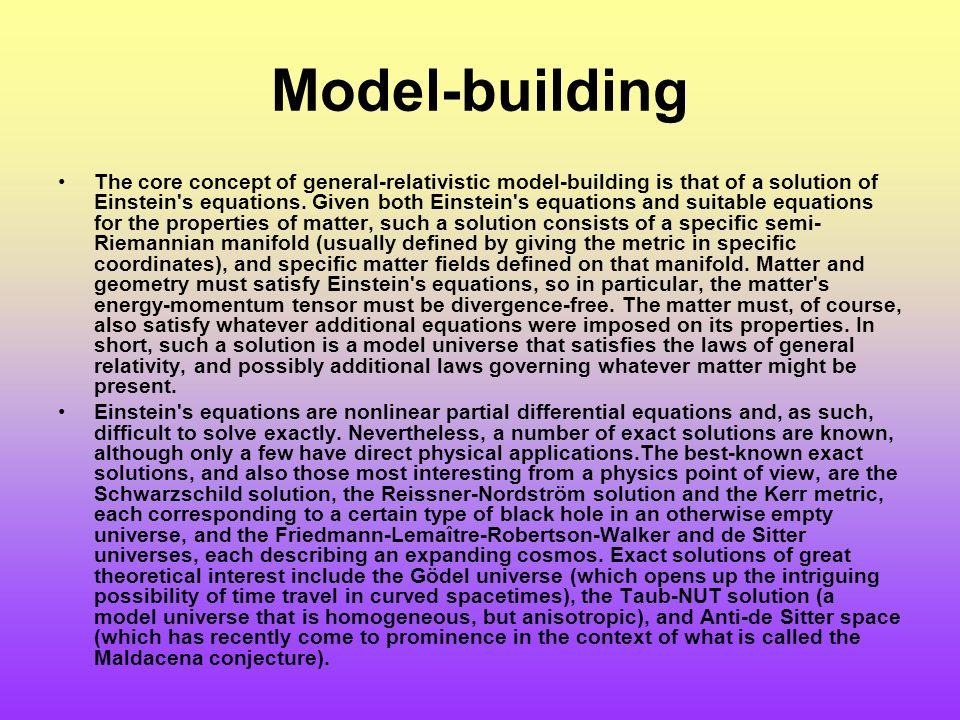 Model-building