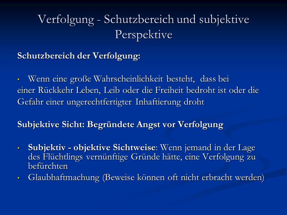 Verfolgung - Schutzbereich und subjektive Perspektive