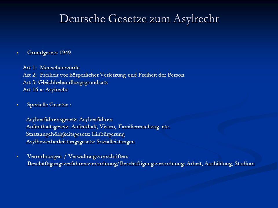 Deutsche Gesetze zum Asylrecht