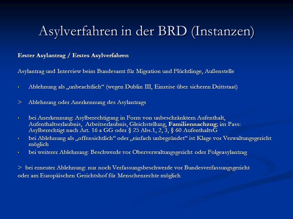 Asylverfahren in der BRD (Instanzen)