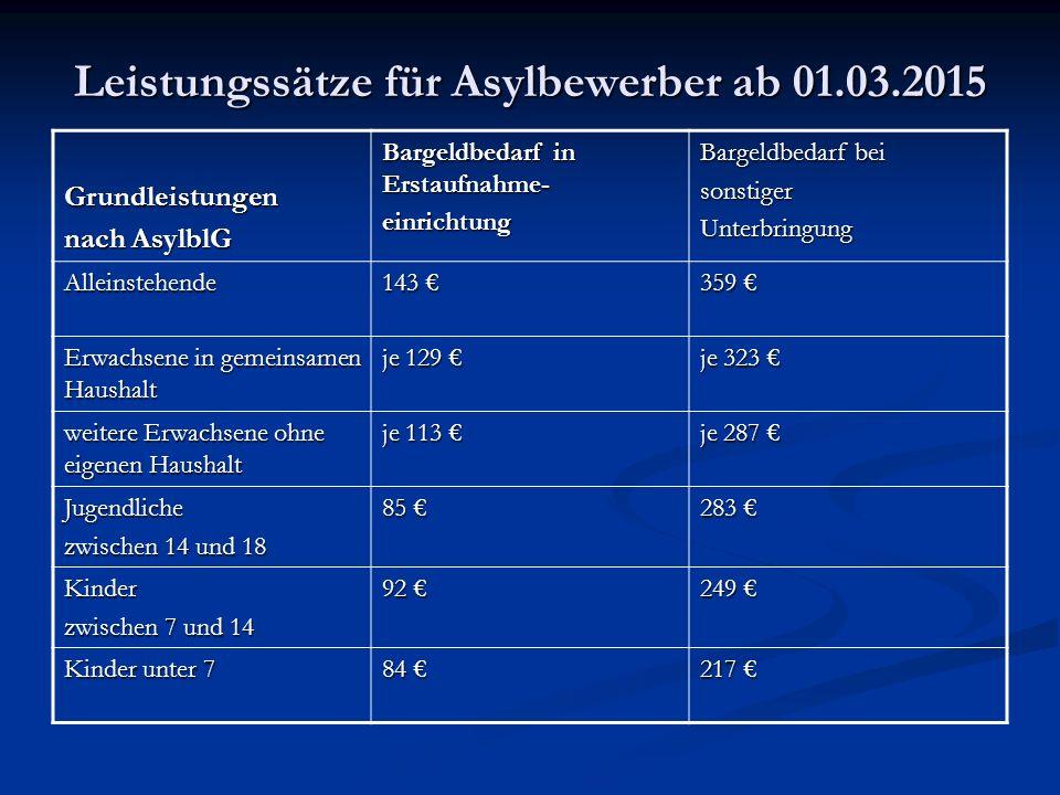 Leistungssätze für Asylbewerber ab 01.03.2015