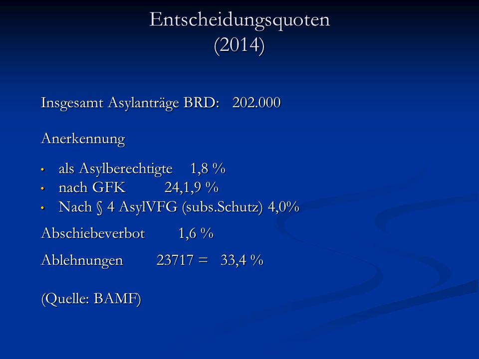 Entscheidungsquoten (2014)