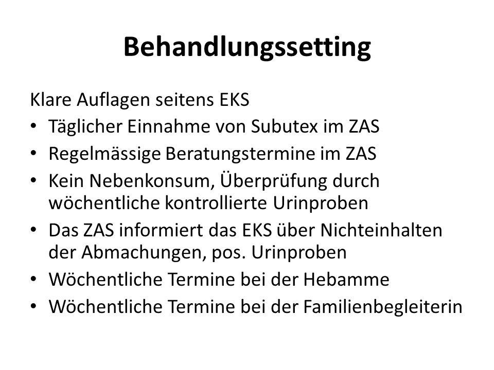 Behandlungssetting Klare Auflagen seitens EKS