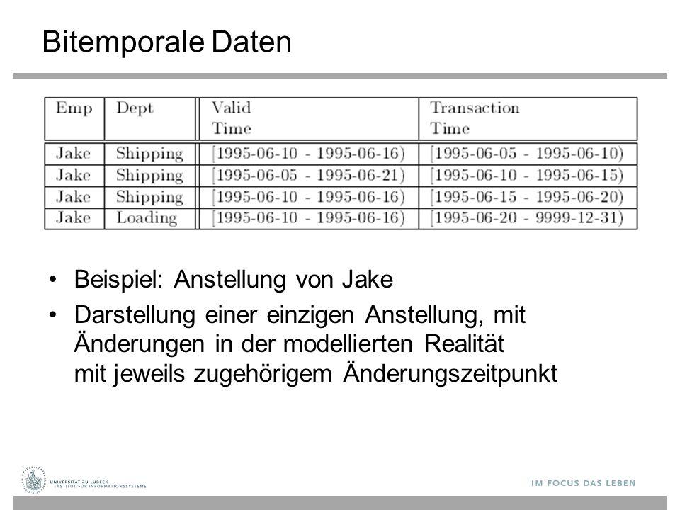 Bitemporale Daten Beispiel: Anstellung von Jake