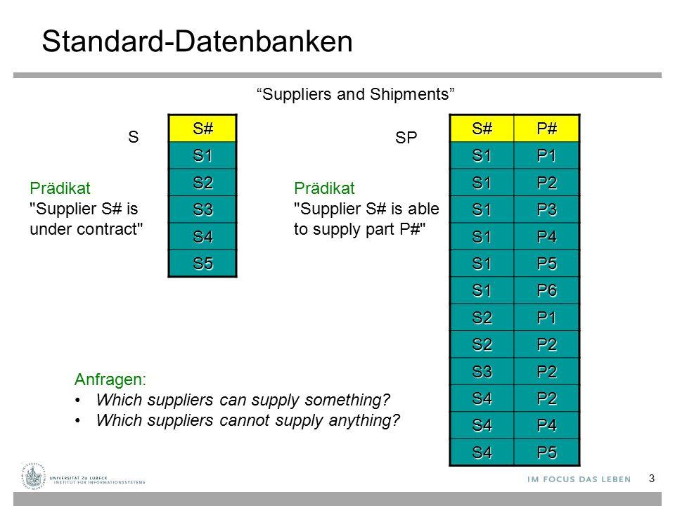 Standard-Datenbanken