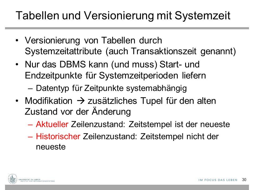 Tabellen und Versionierung mit Systemzeit