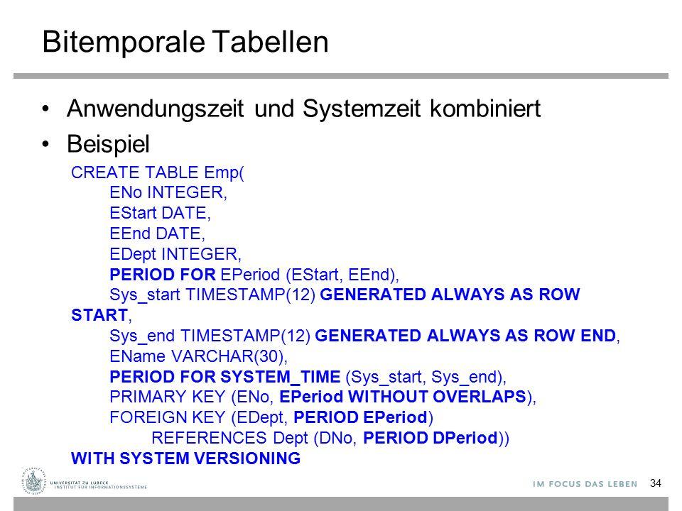 Bitemporale Tabellen Anwendungszeit und Systemzeit kombiniert Beispiel