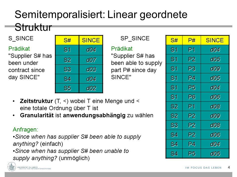Semitemporalisiert: Linear geordnete Struktur