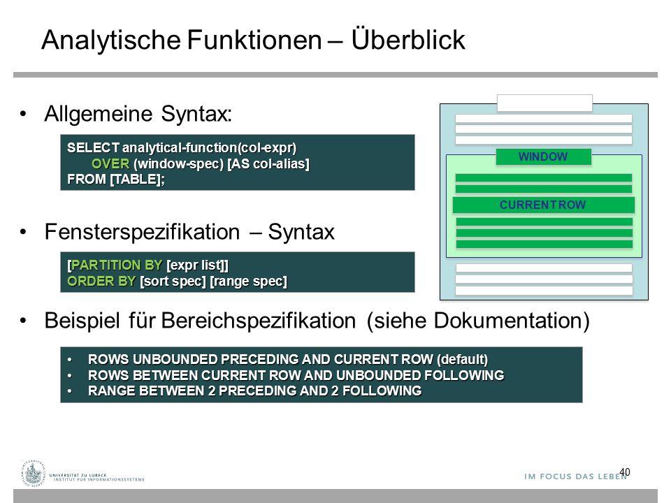 Analytische Funktionen – Überblick