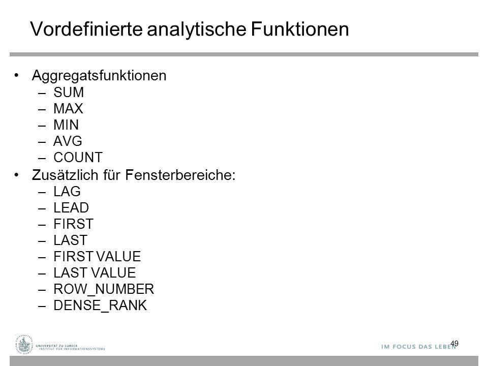 Vordefinierte analytische Funktionen