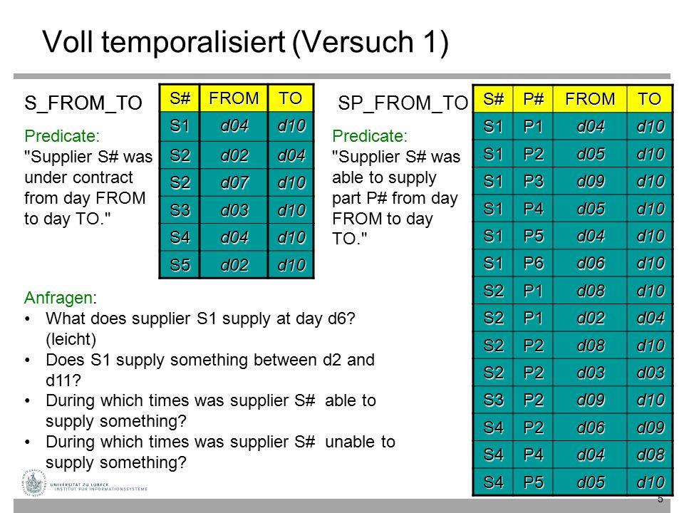 Voll temporalisiert (Versuch 1)