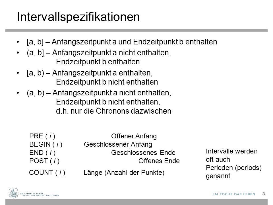 Intervallspezifikationen