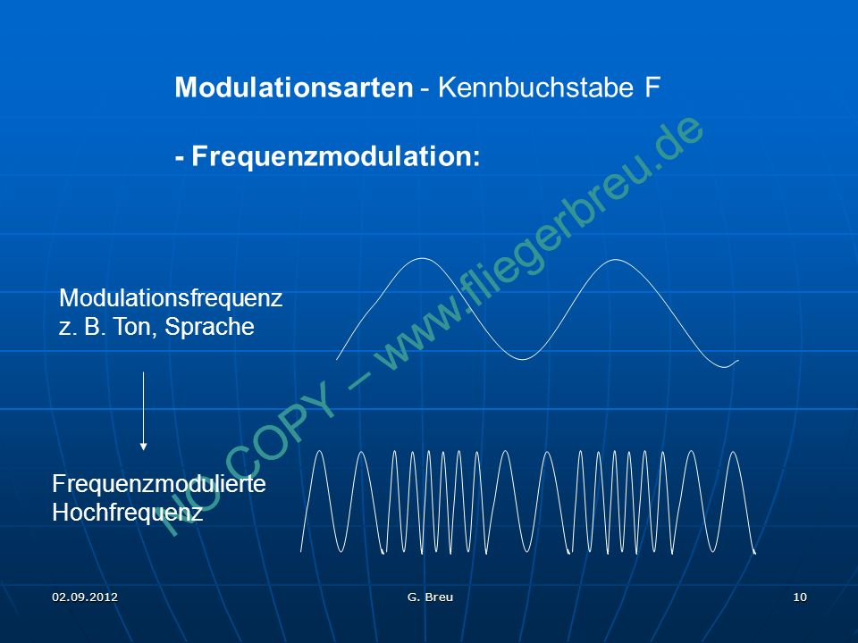 Modulationsarten - Kennbuchstabe F - Frequenzmodulation: