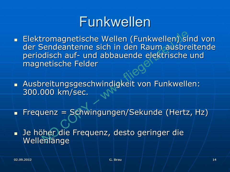 Funkwellen