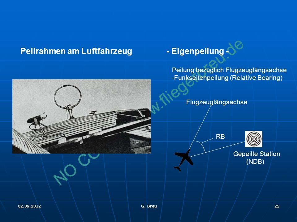 Peilrahmen am Luftfahrzeug - Eigenpeilung -