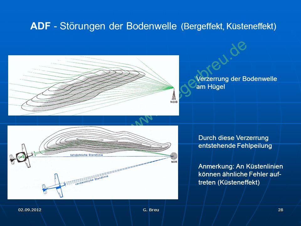 ADF - Störungen der Bodenwelle (Bergeffekt, Küsteneffekt)