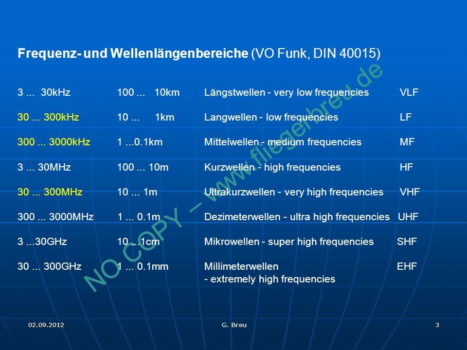 Frequenz- und Wellenlängenbereiche (VO Funk, DIN 40015)