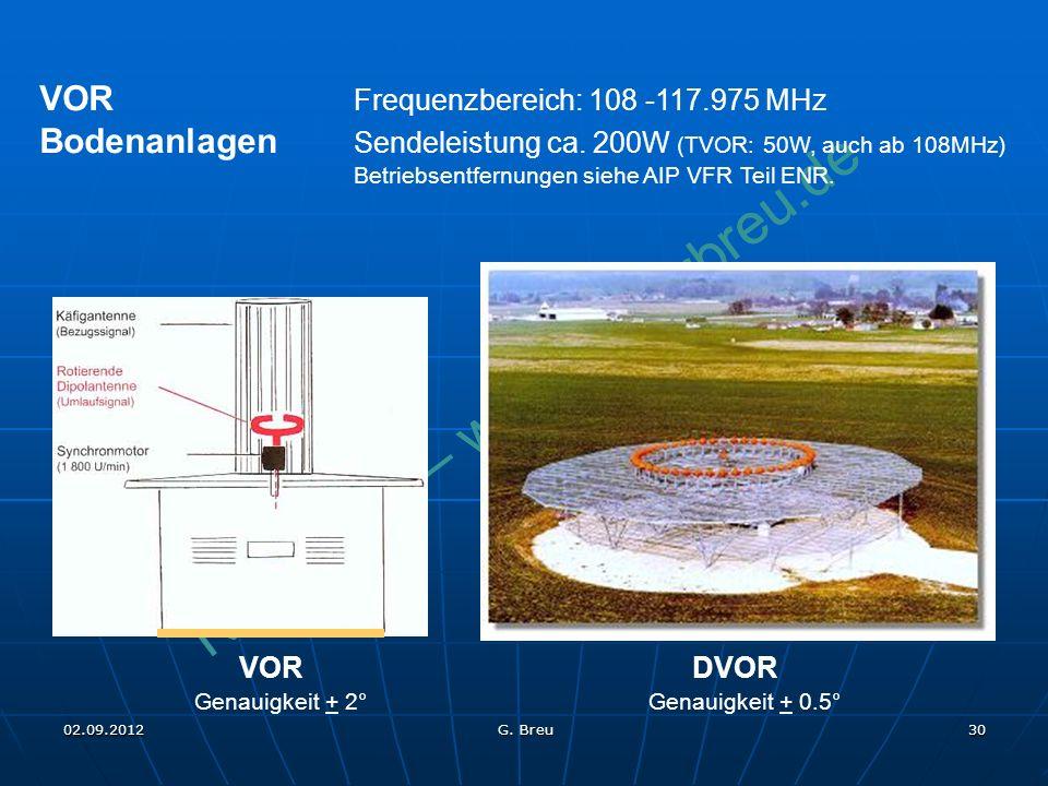 VOR Frequenzbereich: 108 -117.975 MHz