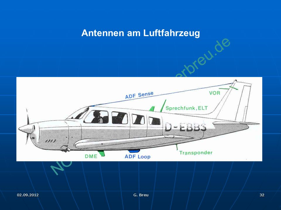 Antennen am Luftfahrzeug
