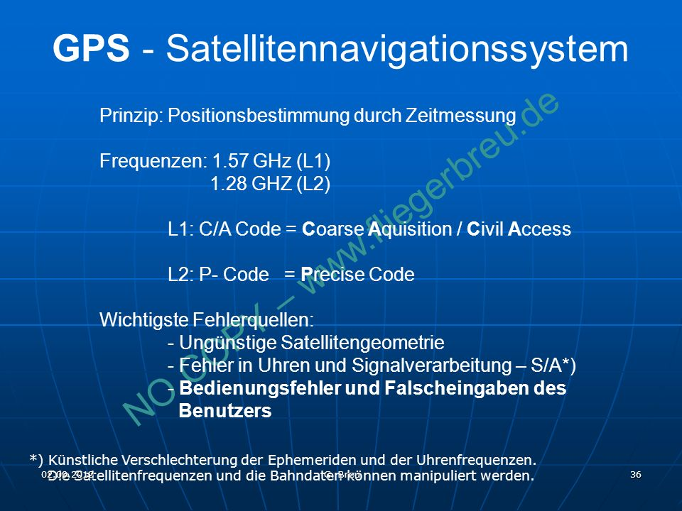 GPS - Satellitennavigationssystem