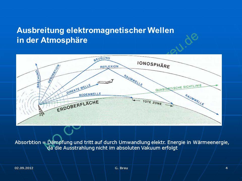 Ausbreitung elektromagnetischer Wellen in der Atmosphäre