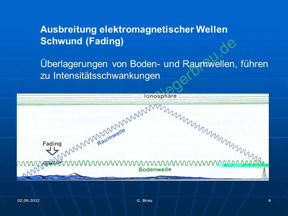 Ausbreitung elektromagnetischer Wellen Schwund (Fading)