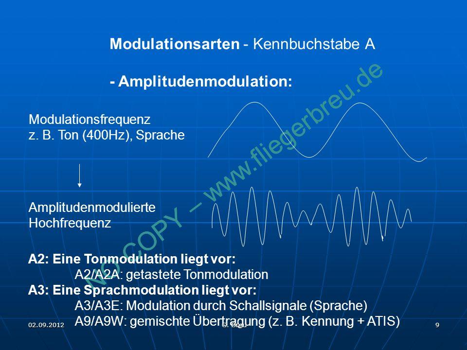 Modulationsarten - Kennbuchstabe A - Amplitudenmodulation: