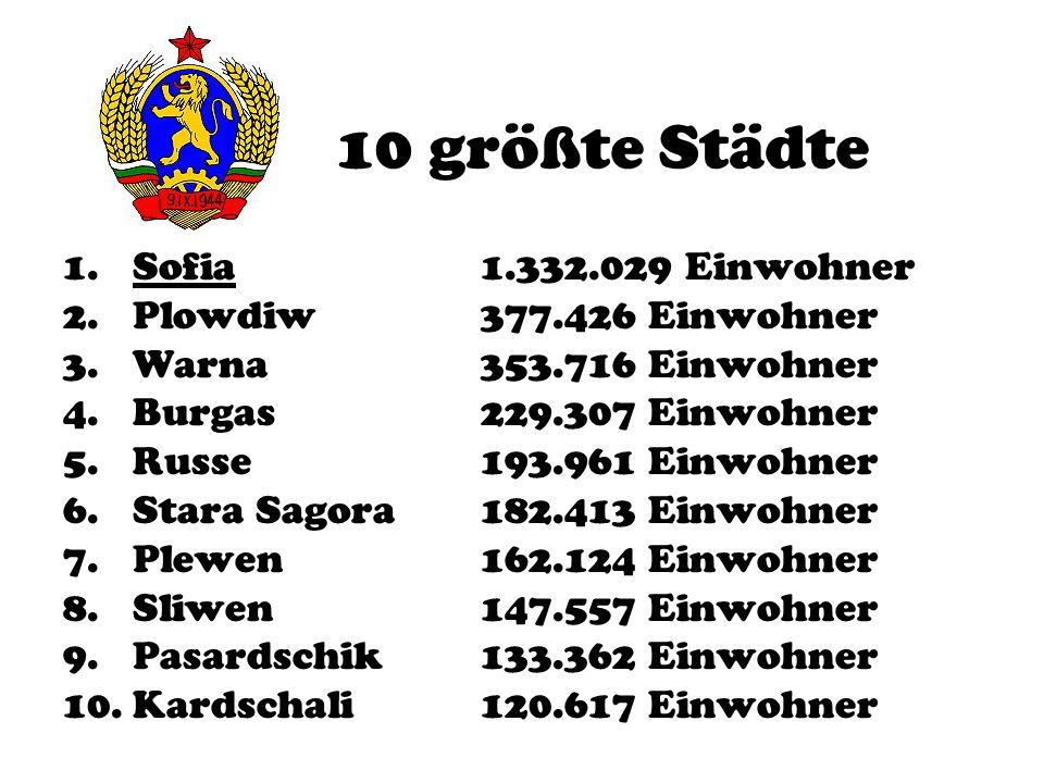 10 größte Städte Sofia 1.332.029 Einwohner Plowdiw 377.426 Einwohner